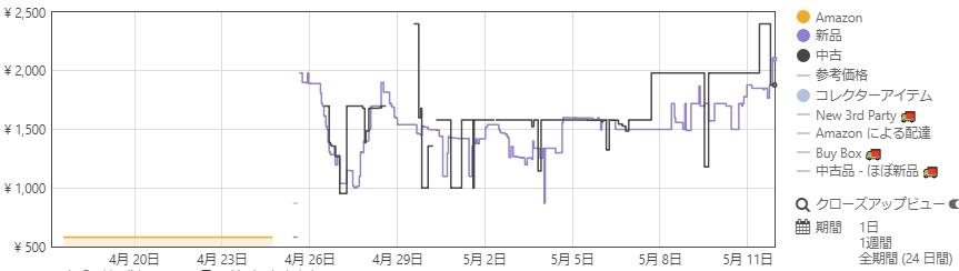 keepaグラフ1